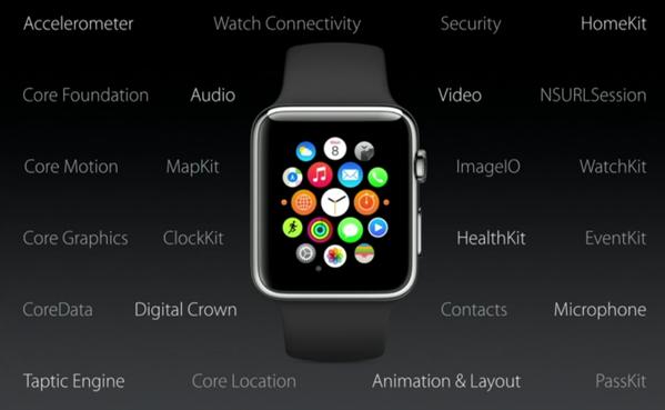 ¿La fiebre por los smartwatch se ha terminado?