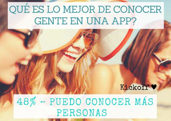 citas mujeres conocer gente nueva apps