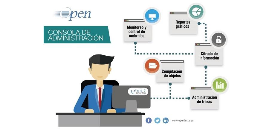 Open Smartflex presenta su nuevo Software de Administración para gestionar los procesos críticos del sistema
