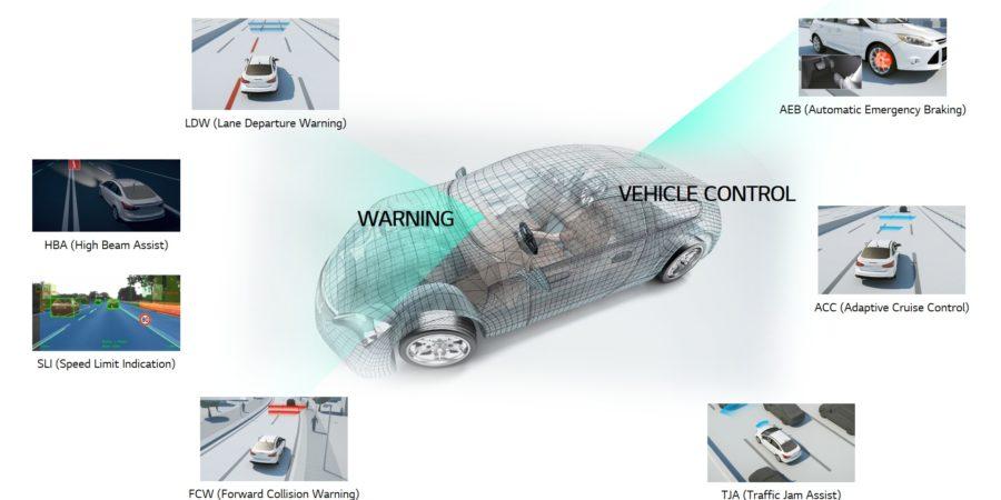 LG fabrica tecnología para aumentar seguridad en automóviles