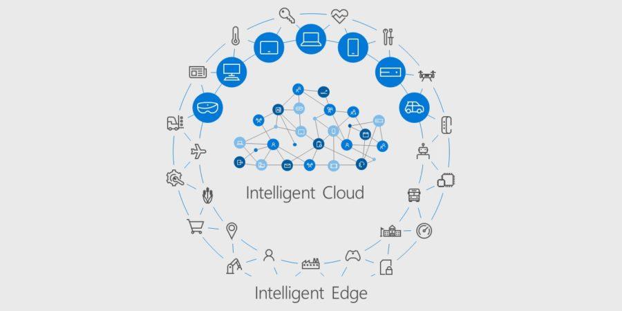 El 'Intelligent Edge' y cómo podemos aprovecharlo